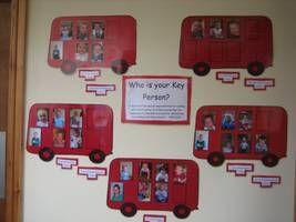 Key worker board
