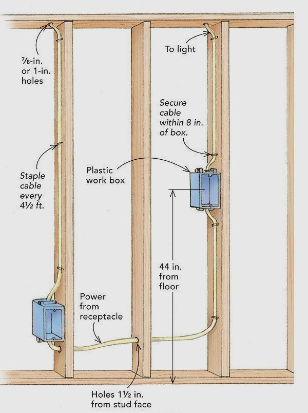 Admirable How To Wire A Switch Box Diy Woodworking Concrete Design Home Wiring Digital Resources Timewpwclawcorpcom