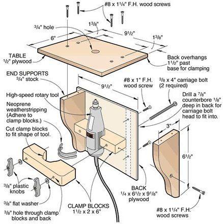 Dremel Table, lumberjocks.com