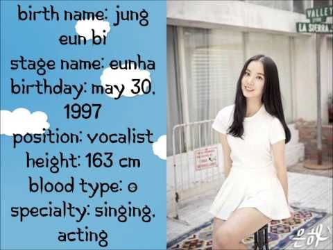 GFriend Member Profiles - YouTube