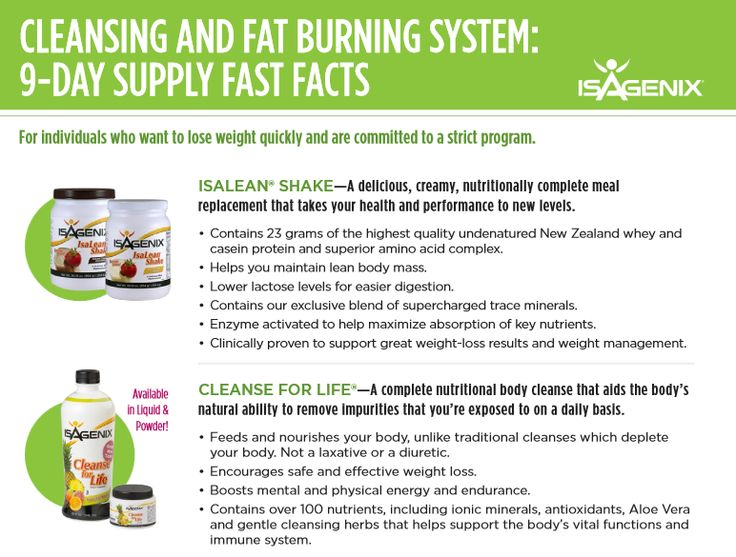 isagenix deep cleanse instructions