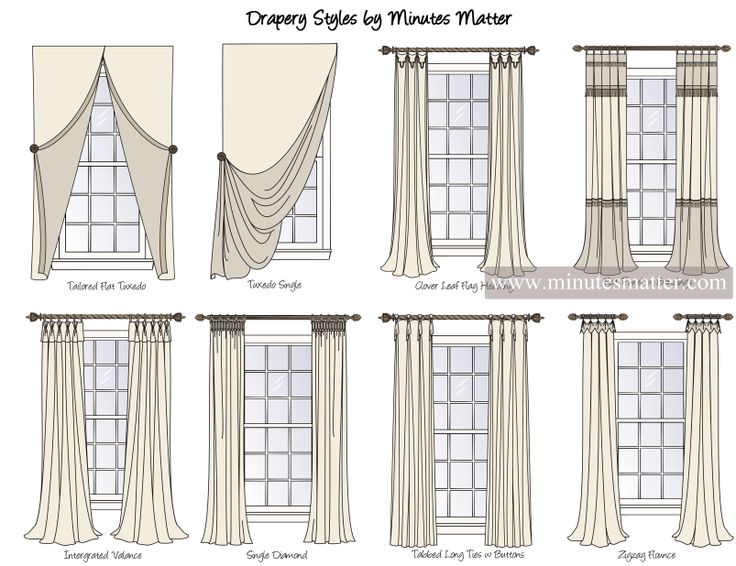 1000 images about studio 39 s drapery panel styles on for Different styles of drapes