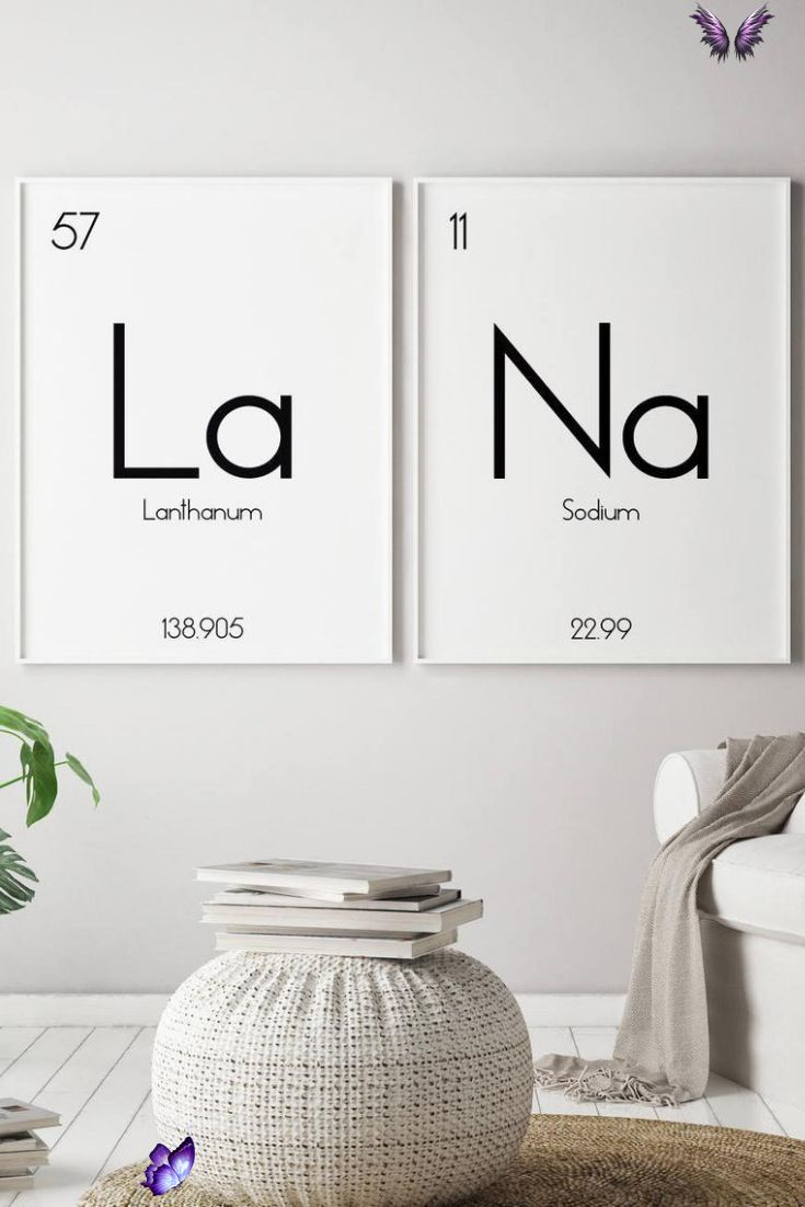 Periodic Table Wall Decor Wall Art Periodic Table Of Etsy Periodic Table Poster Periodic Table Periodic Table Of The Elements