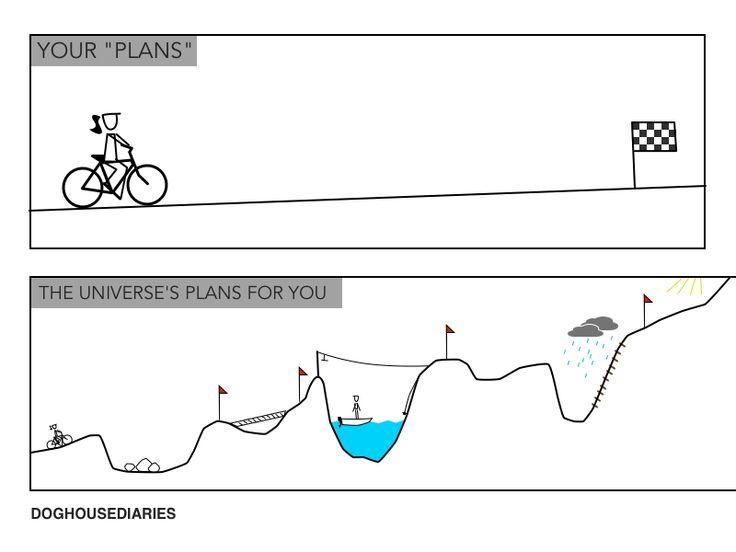 Plans: Life Plan, Universe S Plan