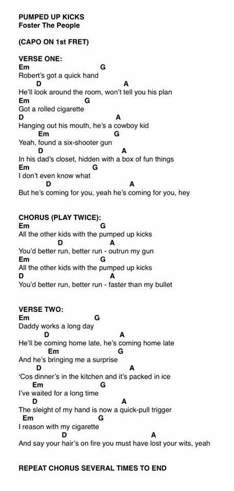 Attractive Home Chords Edward Sharpe Sketch - Guitar Ukulele Piano ...