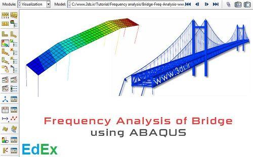 سامانه برون سپاری انجام پروژه | کاربرد نرم افزار ABAQUS در عمران