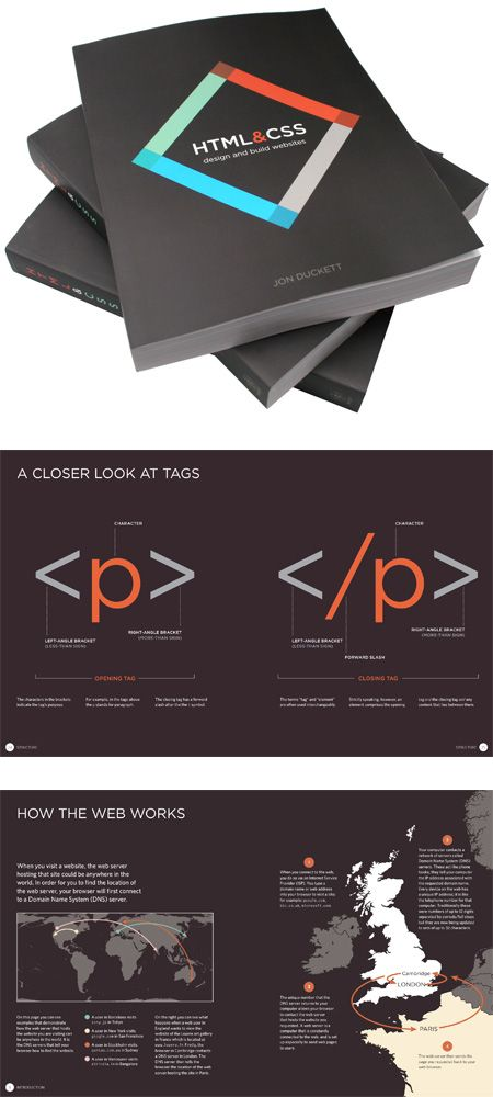 HTML & CSS. Might buy this book just for the design.
