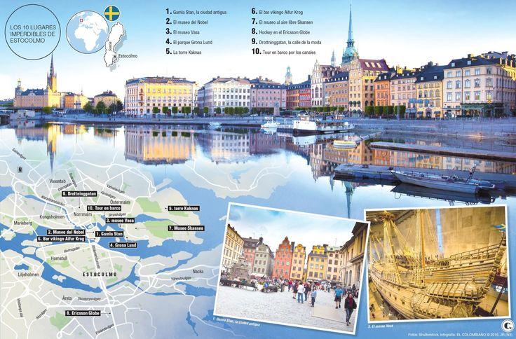 Estocolmo: recorrido por la capital de Suecia