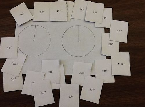 """What a smart and fun way to teach 360 degrees! Students take turns drawing angle cards and using a protractor to draw in that angle in their """"pie"""". The first player to complete their pie with exactly 360 degrees is the winner."""