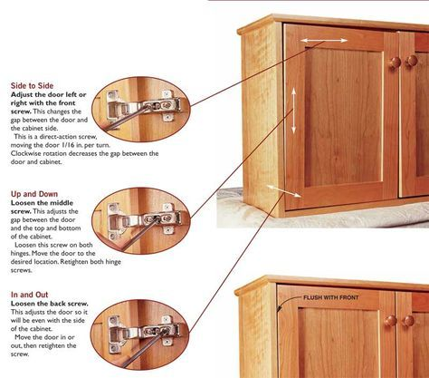 European Hinges German engineering results in a clean look, simple and predictable installation and three-way adjustability. By Jim Grandbois Once I discovered the simplicity of hanging doors with European hinges, I was hooked.Unlike butt hinges,European hinges are totally adjustable and very easy to install. With the help of a simple drill press table and a marking jig, you can hang a door in just a few minutes. Sound good? Read …