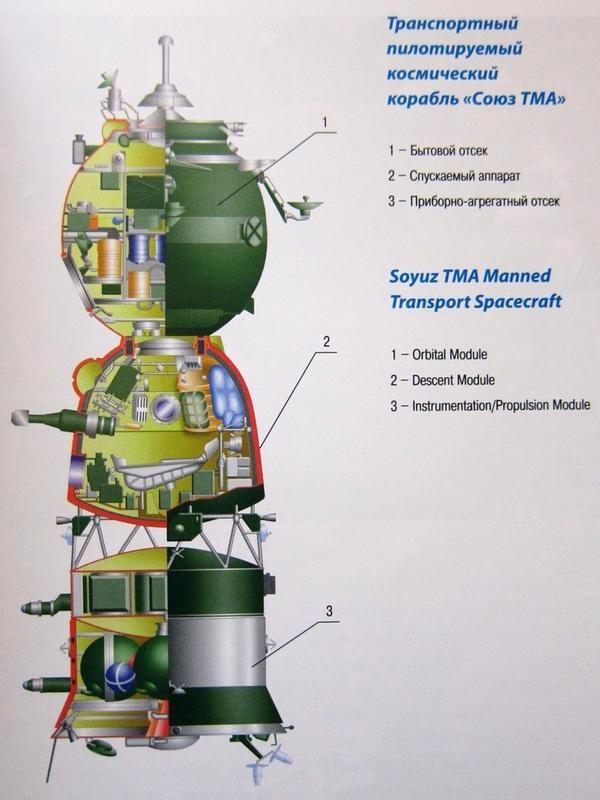 apollo spacecraft cutaway - photo #19