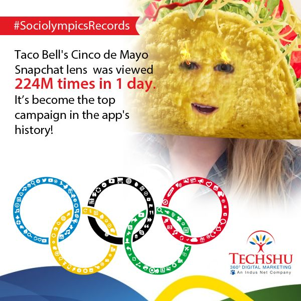 #Sociolympicsrecords Taco Bell's sponsored lens campaign that turned consumers'…