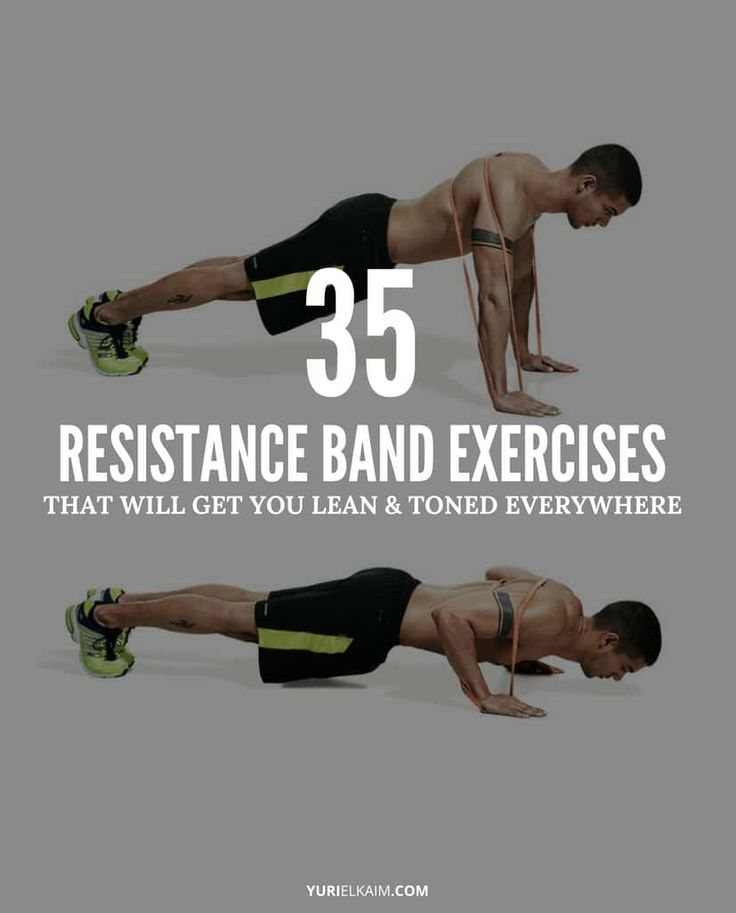 Workout Bands That Don T Roll: Best 25+ Resistance Loop Bands Ideas On Pinterest