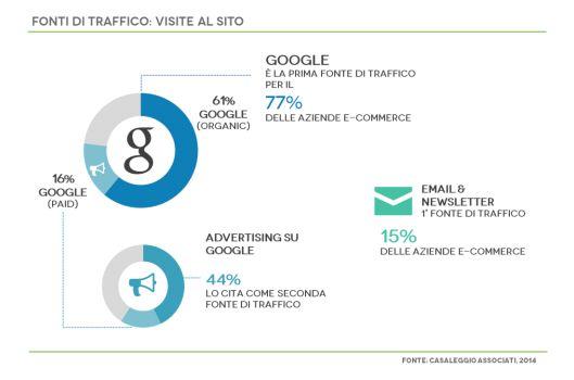 Vino, web e business online: come rendere il tuo sito uno strumento efficace   Content Marketing, Comunicazione e Formazione   Lisa De Leonardis