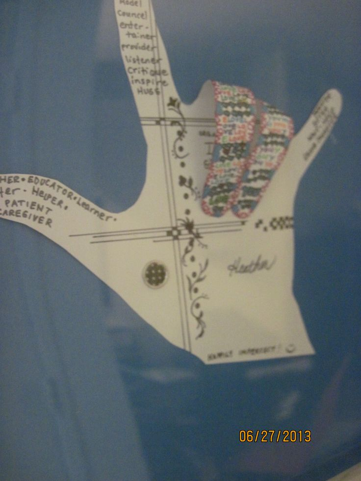 My 3D hand print with original artwork and adjectives to describe me at that time.  Mixed media.  ~Heather Shinn
