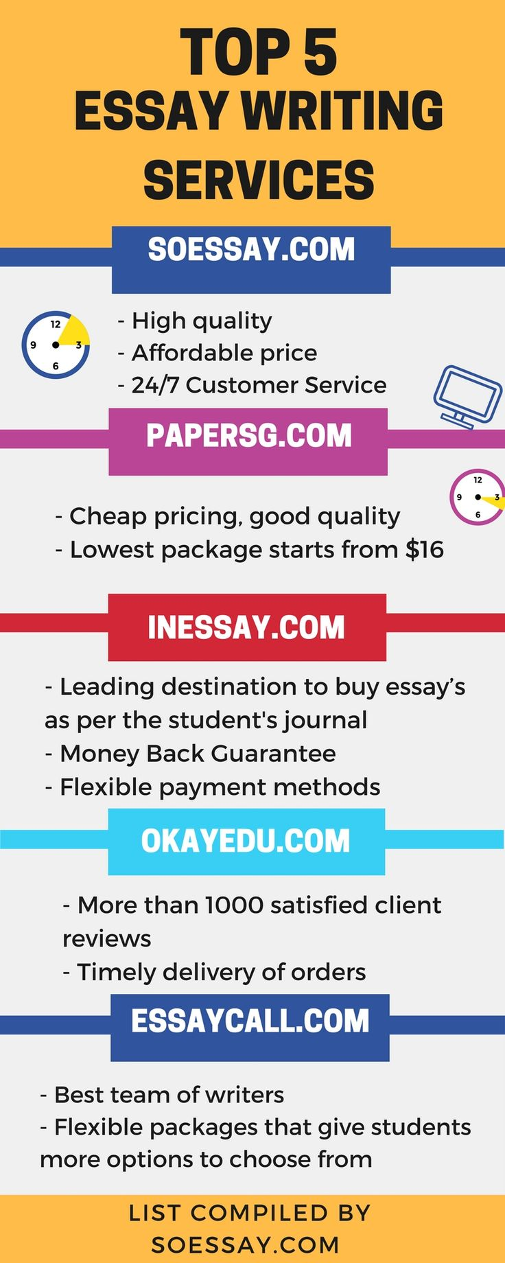 best online essay writing service guide images  compiled list of top essay writing services in the world essaywriting onlineessays