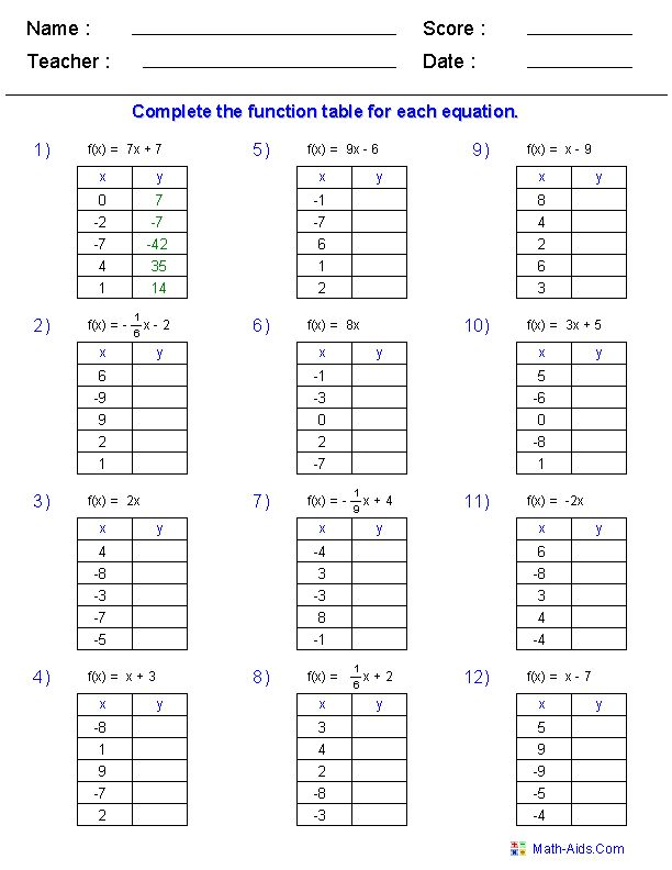 Complete The Function Table For Each Equation - Nolitamorgan