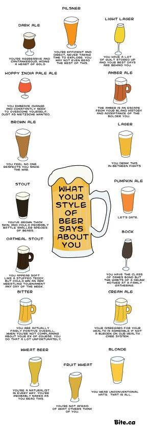 What your beer says about you.  Save the pic to your phone so you can enlarge it.