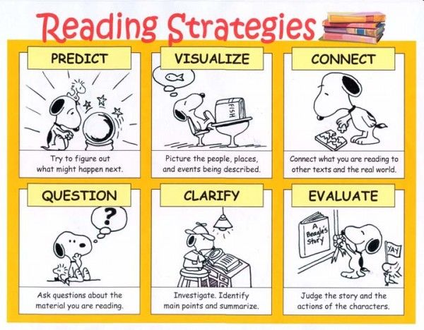Snoopy reading strategies graphic. Could be a great addition to a Reading notebook!