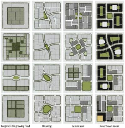 Creating walkable, urban, human-centered neighborhoods in the Granary District.