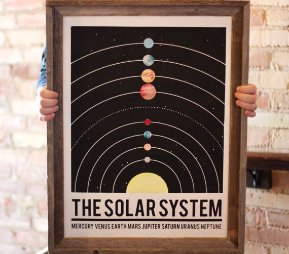 1000+ ideas about Solar System Room on Pinterest | Science ...