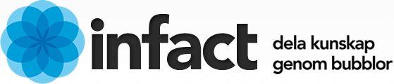 #Infact är ett verktyg för att bygga kunskapsöversikter som interaktiva mindmaps där man får en klar överblick och väljer djupdykning i de olika bubblornas faktapresentationer. Dessa mindmaps ger en klar och pedagogisk överblick för de som vill presentera omfattande information. Infactverktyget är utvecklat av forskning.se i samverkan med Högskolan i Gävle.