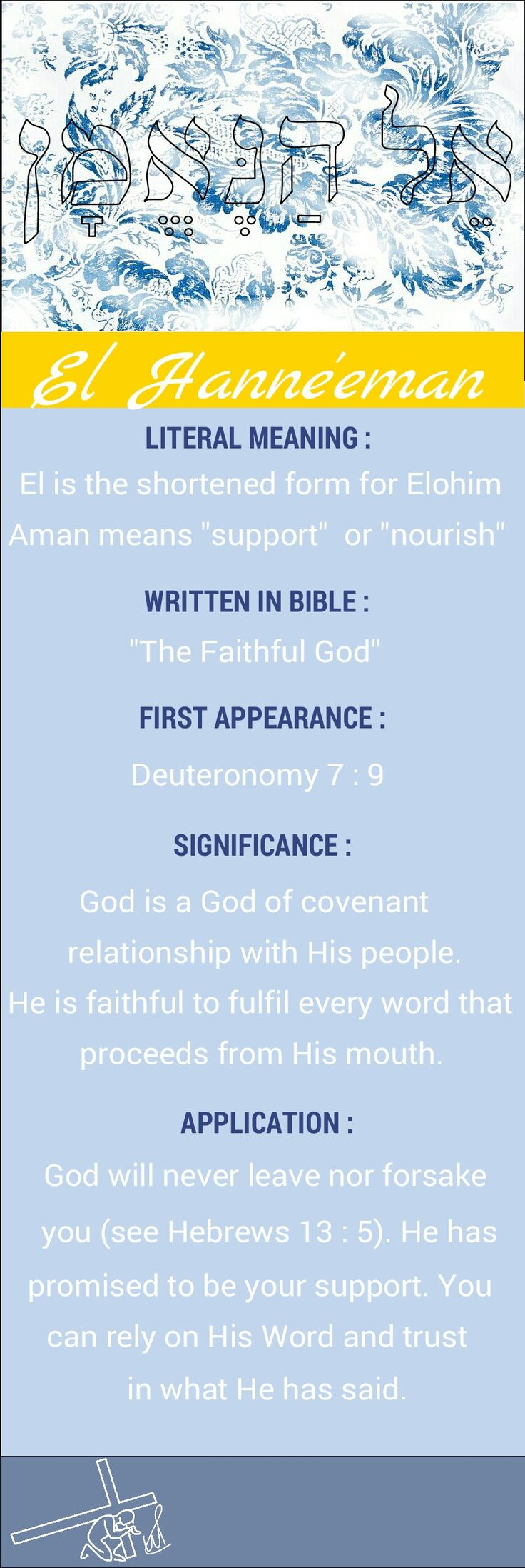 Names of God El Hanne'eman The Faithful God