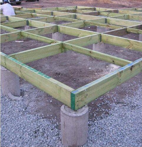 bases de cimentación para casas de madera, tipos de suelo para casas. Diy Log Cabin, How To Build A Log Cabin, Framing Construction, Shed Construction, Building Foundation, House Foundation, Cabin Plans With Loft, Dream House Plans, Tenda Camping