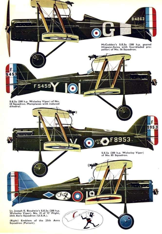 Art War Vintage Planes