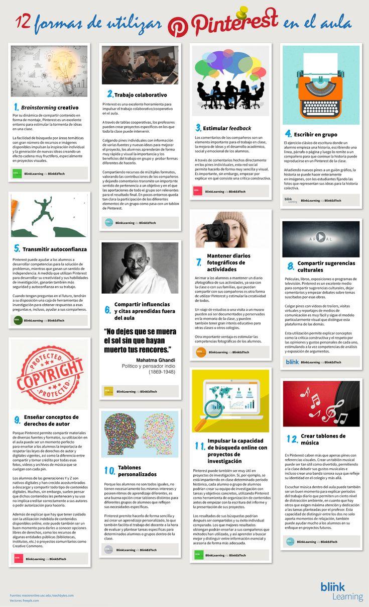 151 best Infografías interesantes images on Pinterest ...