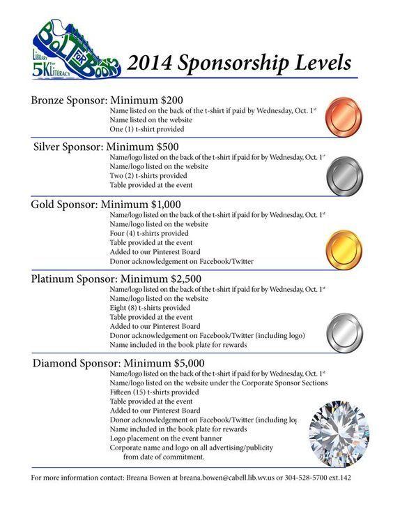 Image result for sponsorship application template