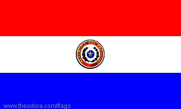 Flags of Paraguay - geography; Paraguaian Flags, Paraguay Map, Paraguay Economy, Geography, Climate, Natural Resources