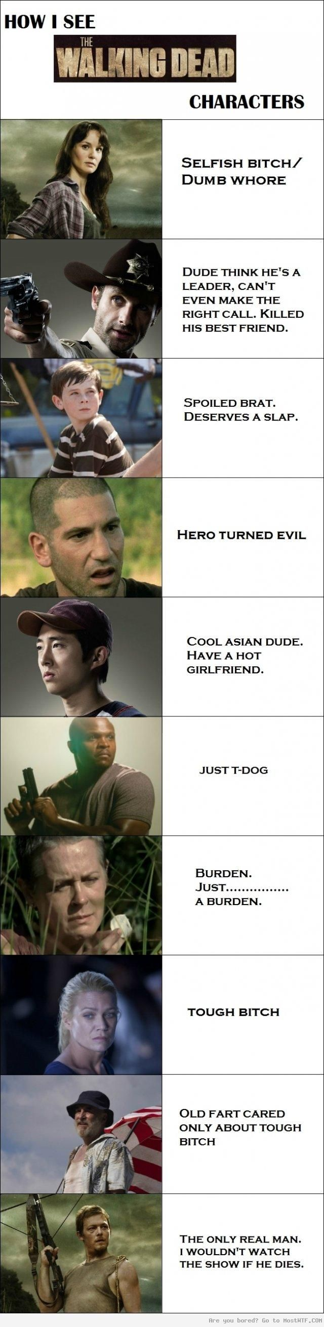 How I see The Walking Dead Characters  http://mostwtf.com/homework-level-i-have-no-idea-what-i-m-doing_2854.html