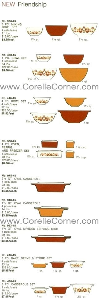 Friendship Pyrex Ware, image from 1971 catalogue