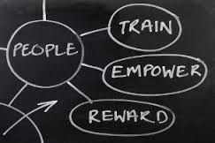 TAKE CARE OF YOUR EMPLOYEES - Google Search