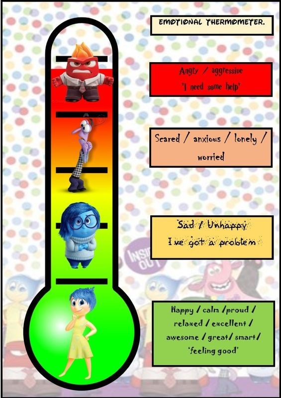 Inside Out Emotional Thermometer Teaching Ideas Zones