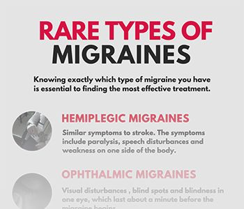 Rare types of migraines include hemiplegic migraines, vestibular migraines and abdominal migraines.
