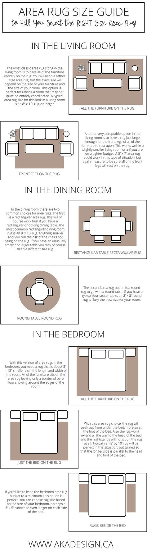 25 best ideas about rug size guide on pinterest rug placement - Dining Room Rug Size