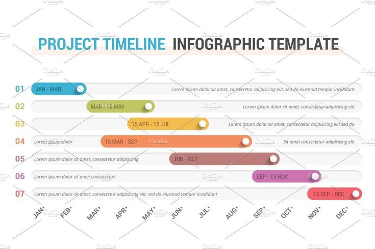 pin by chris hannon creative on graph and chart design in 2020 gantt templates