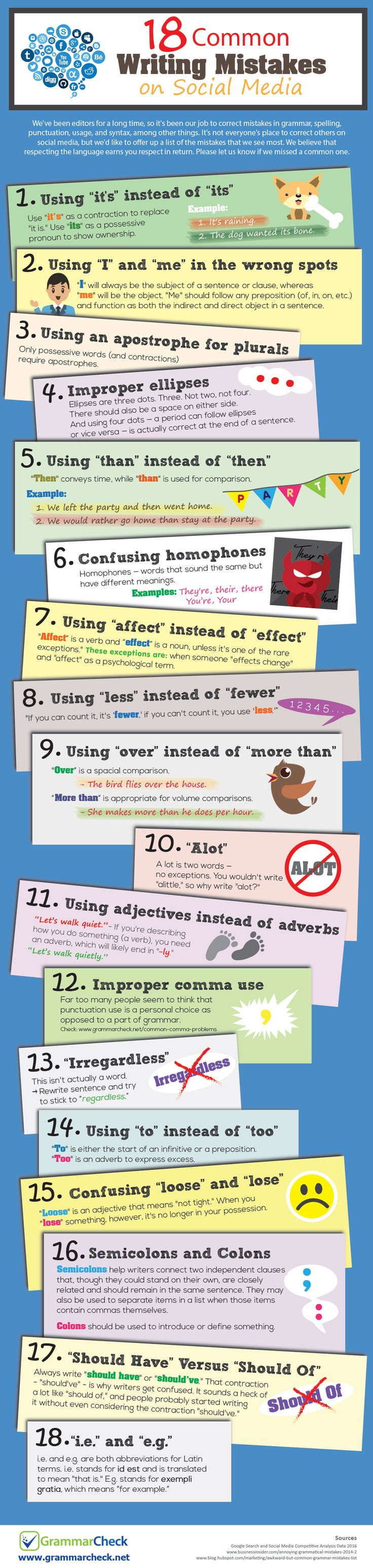 18 Common Writing Mistakes on Social Media