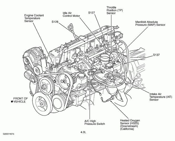 Wiring Diagram For 1997 Ford 460 Engine