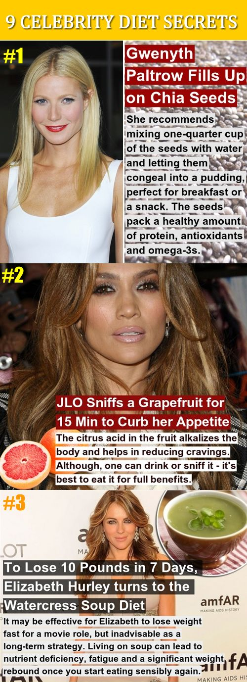 FoodsForBetterHealth - Food News, Diet Plans, Celebrity ...