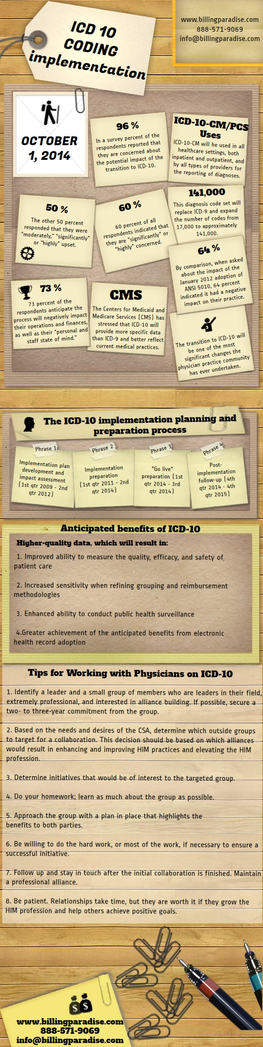 87 best icd 10 images on pinterest icd 10 medical coder and a brief explanation of combination codes the billingparadise way fandeluxe Image collections