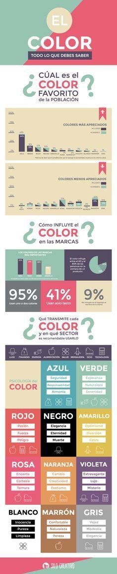 #infografía sobre el color. ¿Cual es el color favorito de la población? ¿Como influye el color? http://www.silocreativo.com/2015/06/colores-mas-usados-y-favoritos-infografia/