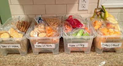 Not 2 Shabbey: Healthy Kosher Snack & Lunch Ideas  I start to separate all the snack in to individual ziplock bags. I cut up all the fruit and veggies before hand and separate them into ziplocks also. She has 4 bins (1) Nosh (2) Snack (3) Fruit (1) Veggies. Every day my kids can take out 1 bag from each of the containers to take with them to school.