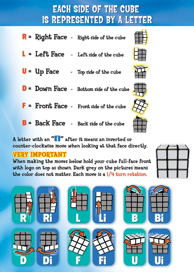 how to solve a rubik cube Finally someone has given us a chart to show exactly how to solve rubik's cube puzzle game you can do this too, in 20 moves or less.