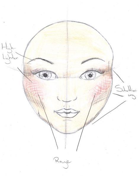 Bestimmung der Gesichtsform + richtiges Konturieren   Cadika-beautyblogCadika-beautyblog