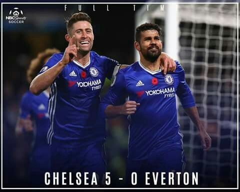 Top of the league!!!