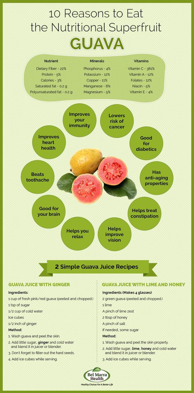 10 Reasons To Eat The Nutritional Superfruit Guava