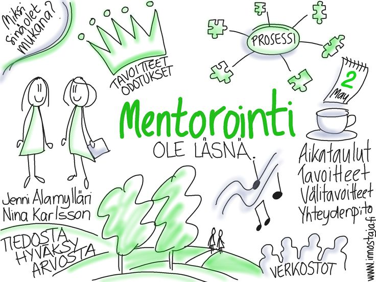 Talking about our mentoring experience with Jenni at Suomen Ekonomit in January 2016.More sketchnotes on my website:www.innostaja.fi